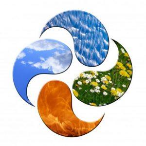 aarde, water, lucht vuur healing